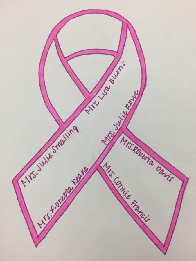 BHS+staff+share+their+stories+for+Breast+Cancer+Awareness+Month